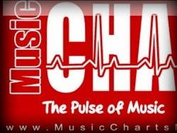 <em>Music Charts Magazine</em>  calls Driven &#8220;New Discovery&#8221;
